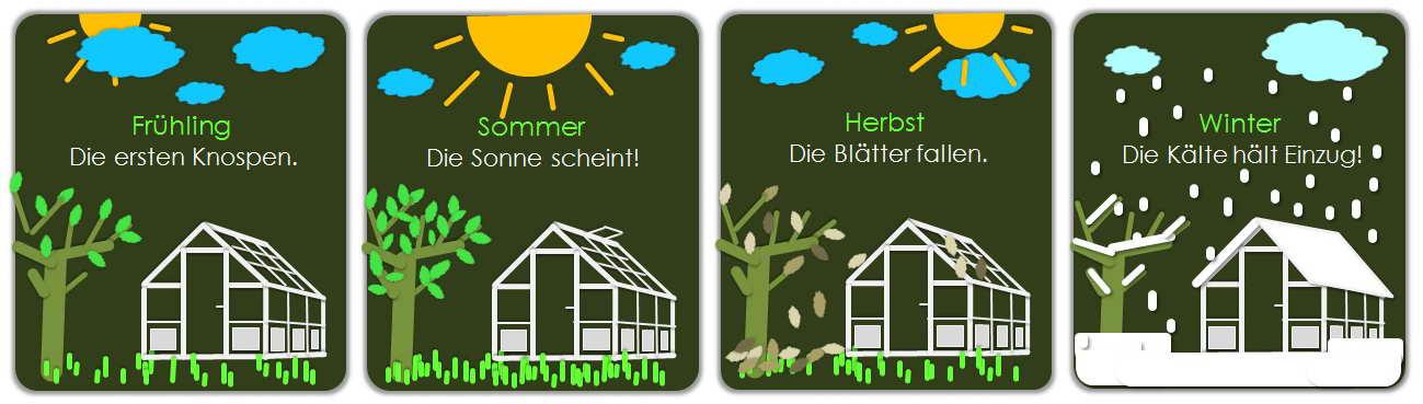 Gewächshaus zu den 4 Jahreszeiten - Frühling, Sommer, Herbst und Winter